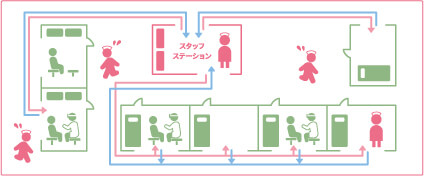 個室空間や区切られた部屋をクリアトークカムで繋げる